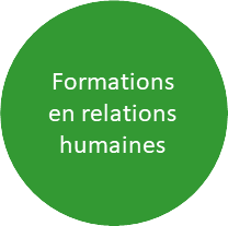 Formation Relations Humaines